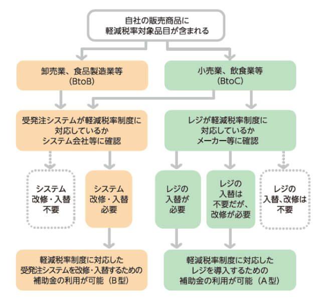 みやぎ税務会計事務所 みやぎ税務会計事務所通信(第12号)