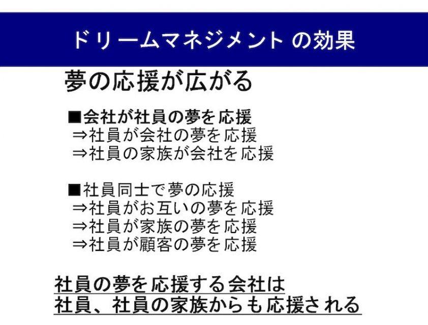 dm_slide_13