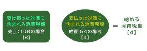 みやぎ税務会計事務所 みやぎ税務会計事務所通信(第16号)
